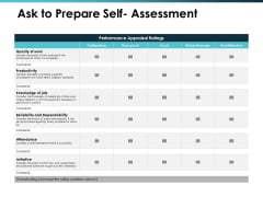 Ask To Prepare Self Assessment Talent Mapping Ppt PowerPoint Presentation Model Layouts