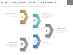 Aspirant Tracking Model Sample Of Ppt Presentation