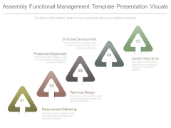 Assembly Functional Management Template Presentation Visuals