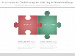 Assertiveness And Conflict Management Skills Diagram Presentation Design