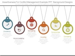 Assertiveness For Conflict Management Example Ppt Background Designs