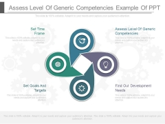 Assess Level Of Generic Competencies Example Of Ppt