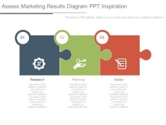Assess Marketing Results Diagram Ppt Inspiration
