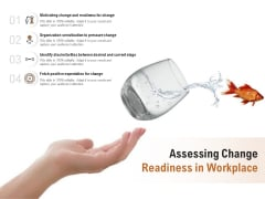 Assessing Change Readiness In Workplace Ppt PowerPoint Presentation Gallery Images