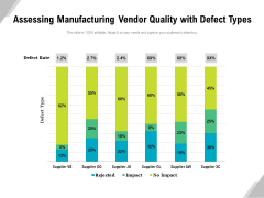 Assessing Manufacturing Vendor Quality With Defect Types Ppt PowerPoint Presentation Infographics Grid PDF