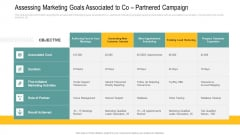 Assessing Marketing Goals Associated To Co Partnered Campaign Pictures PDF