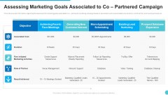 Assessing Marketing Goals Associated To Co Partnered Campaign Rules PDF
