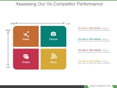 Assessing Our Vs Competitor Performance Example Of Ppt Presentation