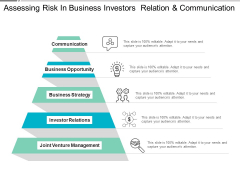 Assessing Risk In Business Investors Relation And Communication Ppt PowerPoint Presentation Model Icons