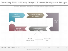 Assessing Risks With Gap Analysis Example Background Designs
