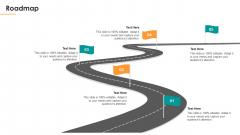 Assessing Stakeholder Analysis Scenario Roadmap Ppt Styles Graphics Design PDF