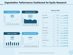 Assessing Stocks In Financial Market Organization Performance Dashboard For Equity Research Ppt PowerPoint Presentation Styles Slide Download PDF