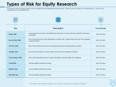 Assessing Stocks In Financial Market Types Of Risk For Equity Research Ppt PowerPoint Presentation Styles Professional PDF