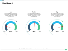 Assessing Synergies Dashboard Ppt PowerPoint Presentation Model Images PDF