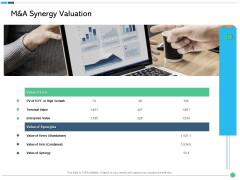 Assessing Synergies M And A Synergy Valuation Ppt PowerPoint Presentation Slides Brochure PDF
