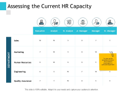 Assessing The Current HR Capacity Ppt PowerPoint Presentation File Clipart Images