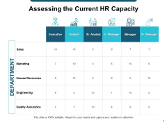 Assessing The Current HR Capacity Ppt Powerpoint Presentation Model Influencers