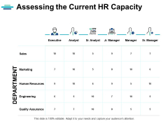 Assessing The Current Hr Capacity Ppt PowerPoint Presentation Infographics Designs Download