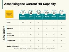 Assessing The Current Hr Capacity Ppt PowerPoint Presentation Model Graphic Images