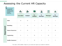 Assessing The Current Hr Capacity Ppt Powerpoint Presentation Outline Graphic Tips