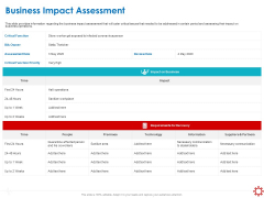 Assessing The Impact Of COVID On Retail Business Segment Business Impact Assessment Icons PDF