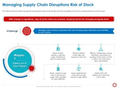 Assessing The Impact Of COVID On Retail Business Segment Managing Supply Chain Disruptions Risk Of Stock Microsoft PDF