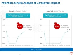 Assessing The Impact Of COVID On Retail Business Segment Potential Scenario Analysis Of Coronavirus Impact Download PDF