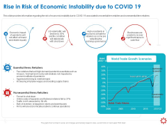 Assessing The Impact Of COVID On Retail Business Segment Rise In Risk Of Economic Instability Due To Covid 19 Microsoft PDF