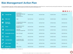 Assessing The Impact Of COVID On Retail Business Segment Risk Management Action Plan Download PDF