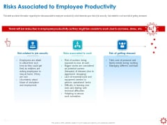 Assessing The Impact Of COVID On Retail Business Segment Risks Associated To Employee Productivity Clipart PDF
