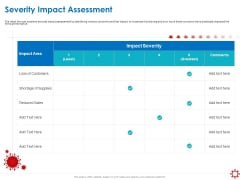 Assessing The Impact Of COVID On Retail Business Segment Severity Impact Assessment Information PDF