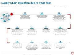 Assessing The Impact Of COVID On Retail Business Segment Supply Chain Disruption Due To Trade War Template PDF