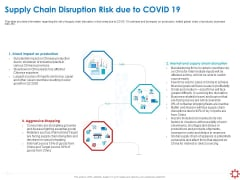 Assessing The Impact Of COVID On Retail Business Segment Supply Chain Disruption Risk Due To Covid 19 Infographics PDF