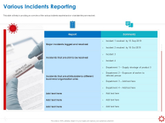 Assessing The Impact Of COVIDovid On Retail Business Segment Various Incidents Reporting Mockup PDF