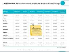 Assessment And Market Position Of Competitors Product Product Range Ppt PowerPoint Presentation Infographic Template Inspiration