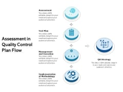 Assessment In Quality Control Plan Flow Ppt PowerPoint Presentation Gallery Information PDF