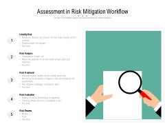 Assessment In Risk Mitigation Workflow Ppt PowerPoint Presentation Professional Inspiration PDF