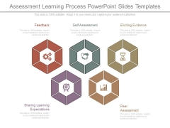 Assessment Learning Process Powerpoint Slides Templates