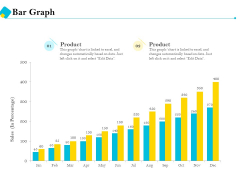 Assessment Of Fixed Assets Bar Graph Ppt Icon Aids PDF