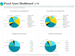 Assessment Of Fixed Assets Fixed Asset Dashboard Cost Portrait PDF