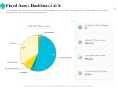 Assessment Of Fixed Assets Fixed Asset Dashboard Download PDF