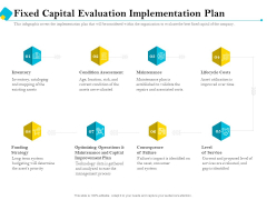 Assessment Of Fixed Assets Fixed Capital Evaluation Implementation Plan Diagrams PDF
