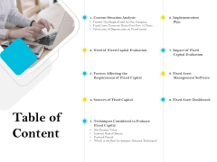 Assessment Of Fixed Assets Table Of Content Inspiration PDF