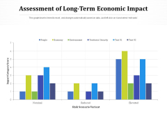 Assessment Of Long Term Economic Impact Ppt PowerPoint Presentation Model Infographic Template PDF