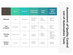Assessment Of Quality Control List Of Automation Tools Ppt PowerPoint Presentation Model Summary PDF