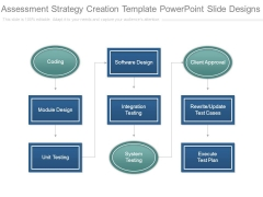 Assessment Strategy Creation Template Powerpoint Slide Designs