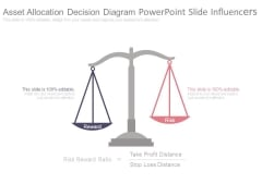 Asset Allocation Decision Diagram Powerpoint Slide Influencers