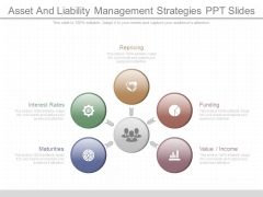Asset And Liability Management Strategies Ppt Slides