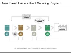 Asset Based Lenders Direct Marketing Program Business Objectives Ppt PowerPoint Presentation Model Smartart