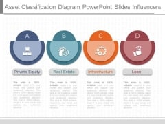 Asset Classification Diagram Powerpoint Slides Influencers